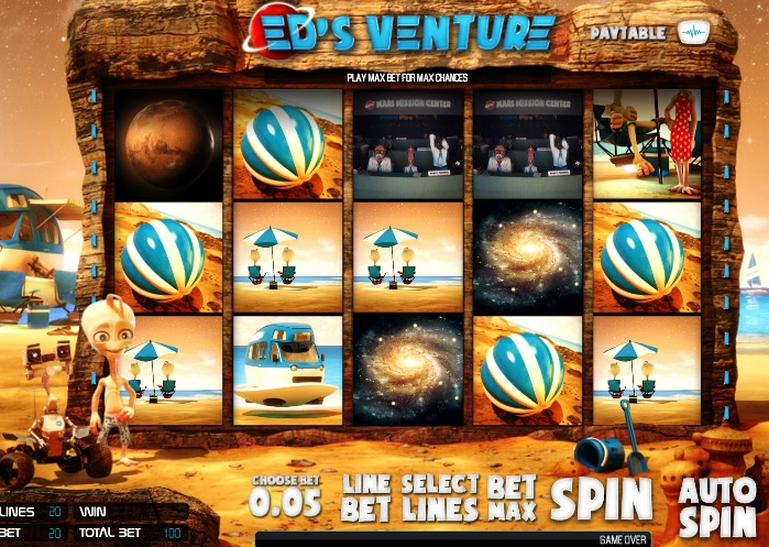 Ed's Venture: Slot Game with a New Take on Robot Adventure