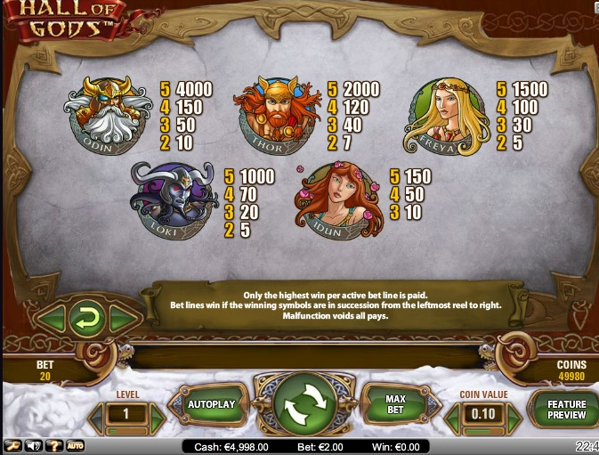 Hall Of Gods – Online Casino Experience
